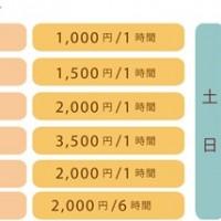 三軒茶屋 レンタルスタジオ 料金表